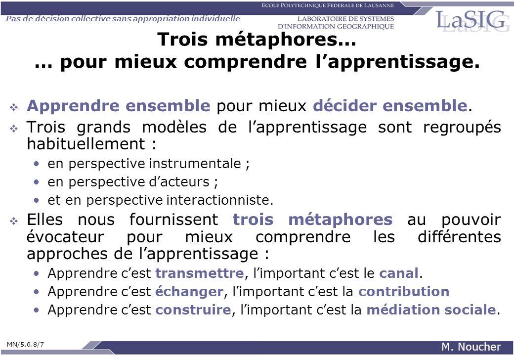 Trois métaphores... … pour mieux comprendre l'apprentissage.
