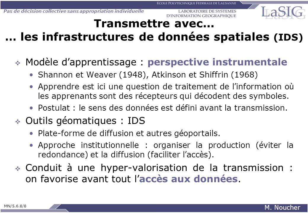 Transmettre avec... … les infrastructures de données spatiales (IDS)