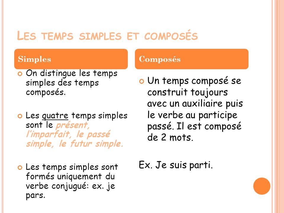 Les temps simples et composés