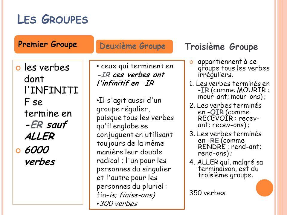 Les Groupes les verbes dont l INFINITI F se termine en -ER sauf ALLER