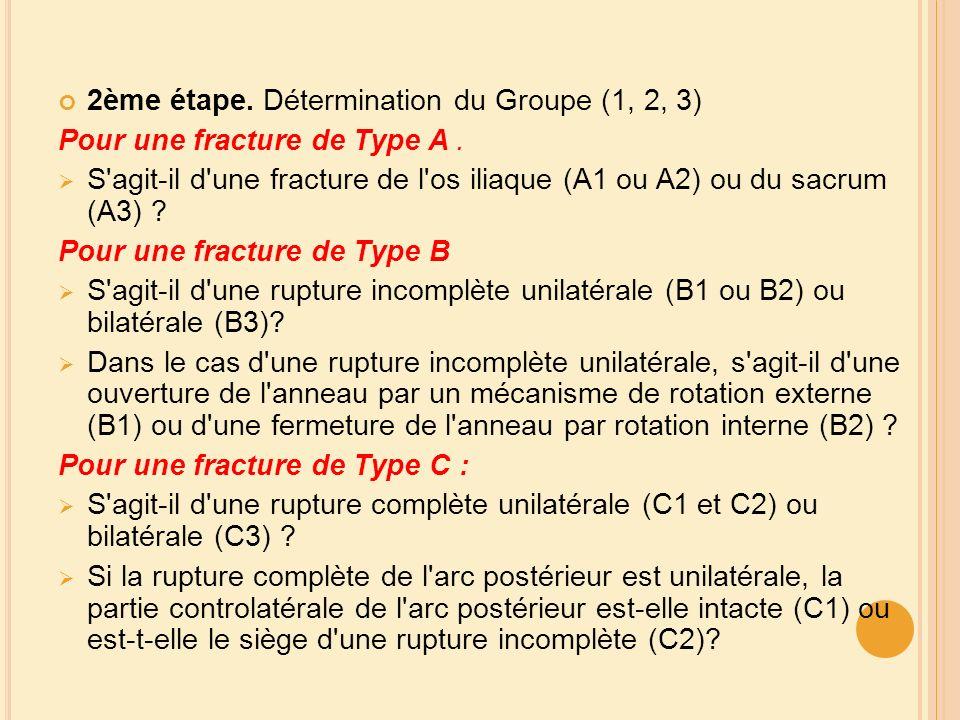 2ème étape. Détermination du Groupe (1, 2, 3)