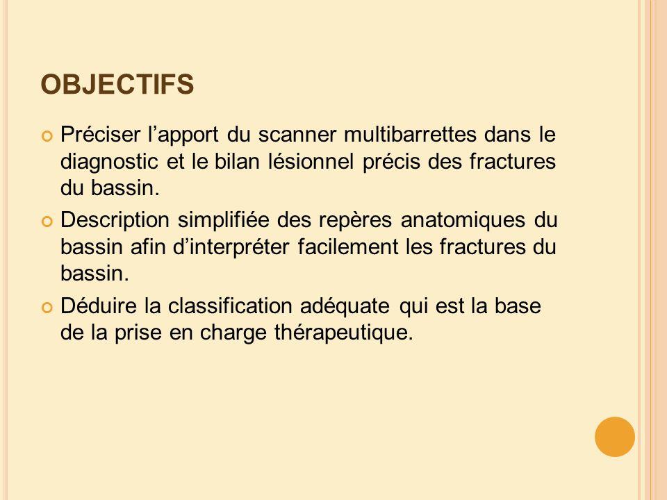 OBJECTIFS Préciser l'apport du scanner multibarrettes dans le diagnostic et le bilan lésionnel précis des fractures du bassin.