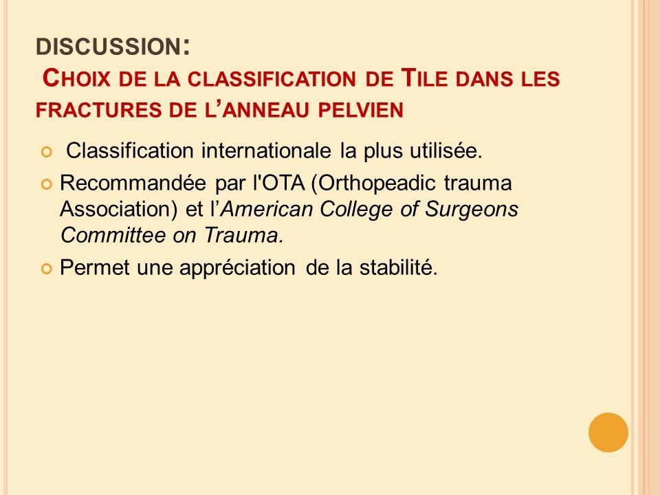 discussion: Choix de la classification de Tile dans les fractures de l'anneau pelvien