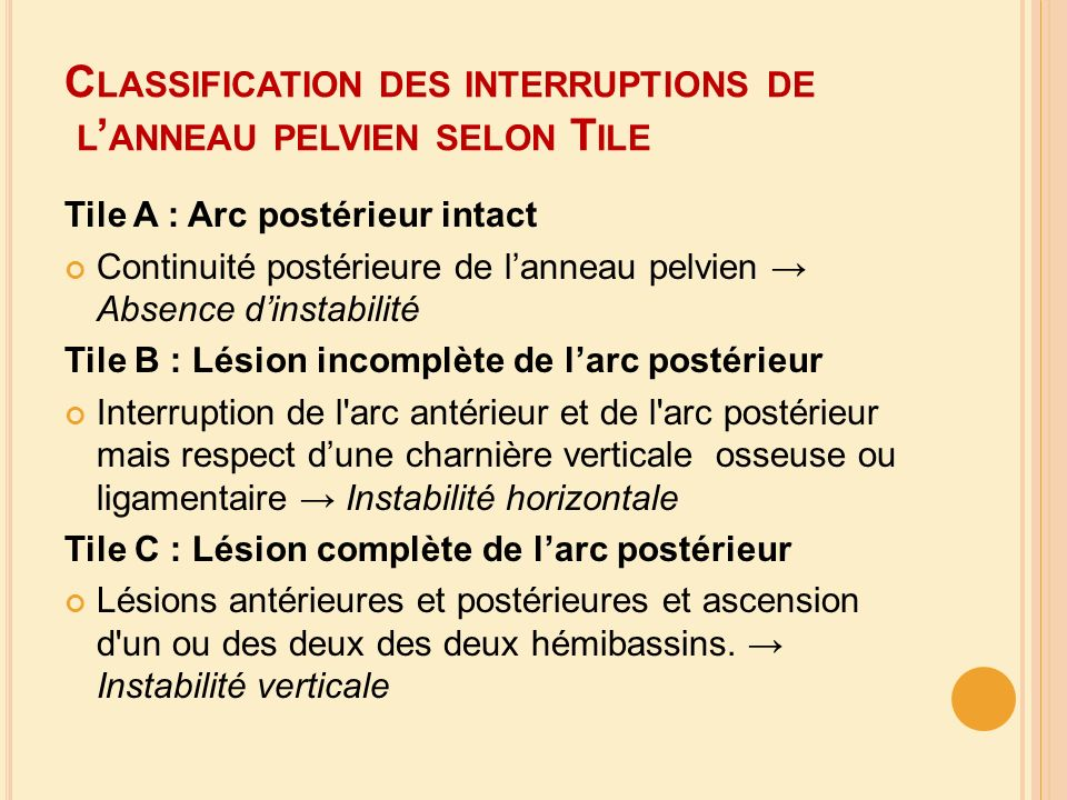 Classification des interruptions de l'anneau pelvien selon Tile