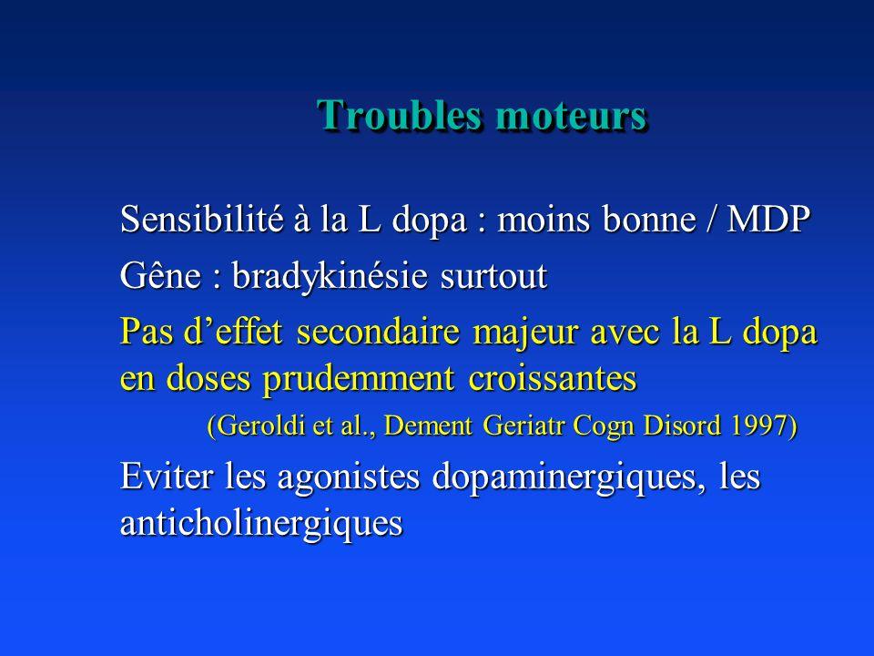 Troubles moteurs Sensibilité à la L dopa : moins bonne / MDP