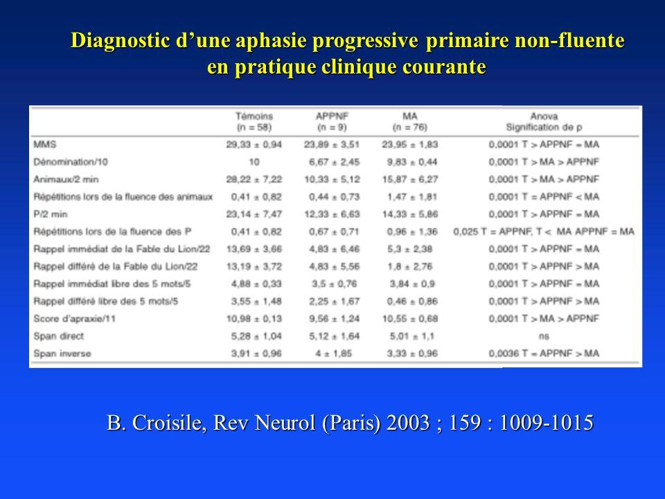 Diagnostic d'une aphasie progressive primaire non-fluente