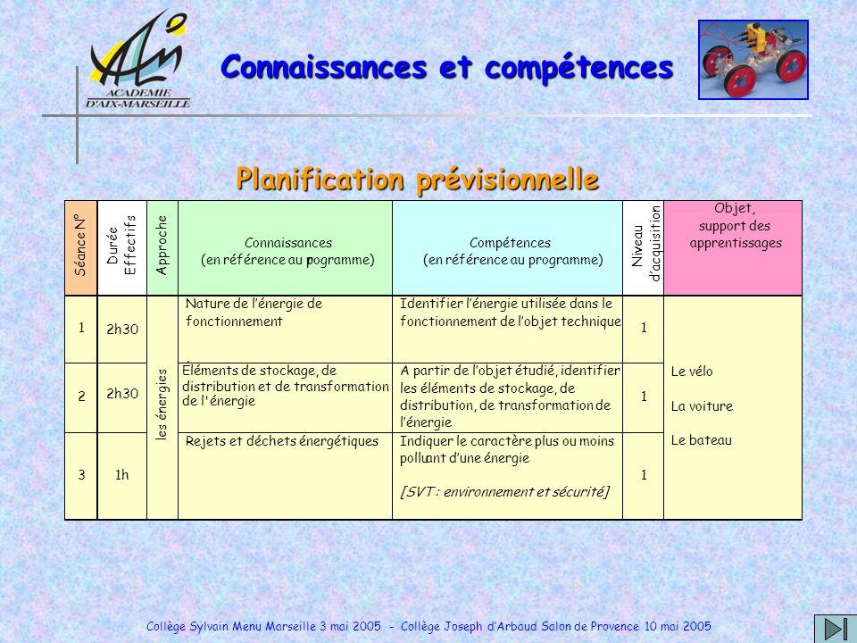 Connaissances et compétences Planification prévisionnelle