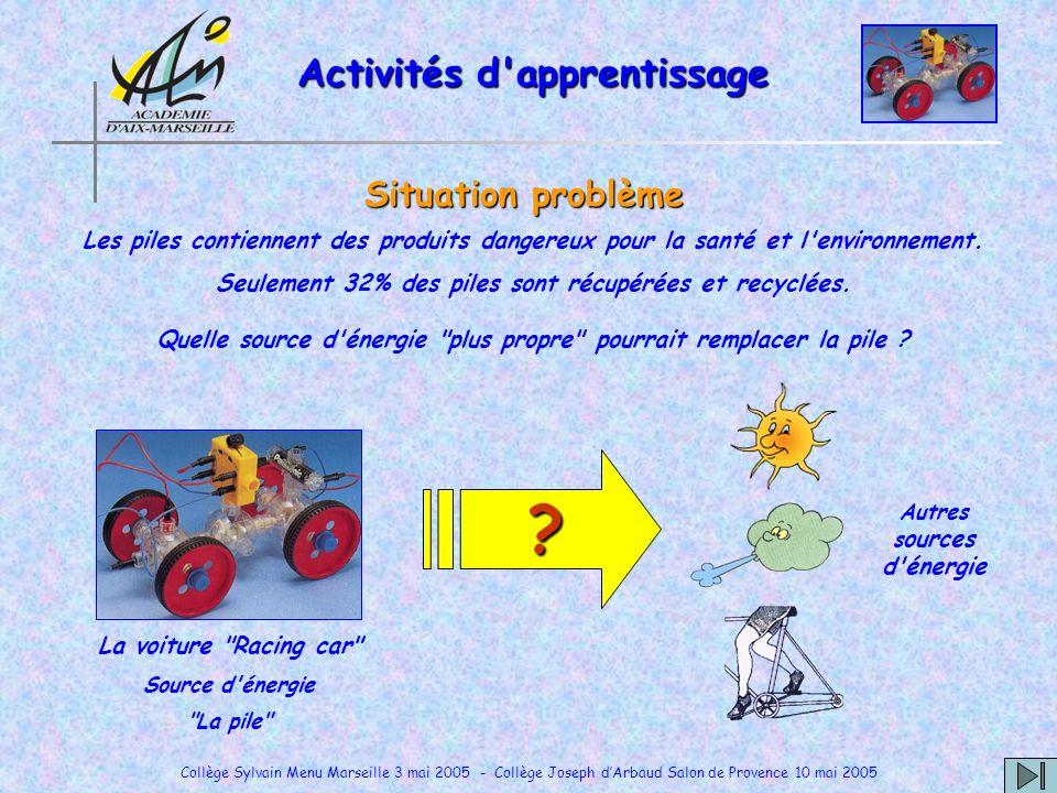 Activités d apprentissage Autres sources d énergie