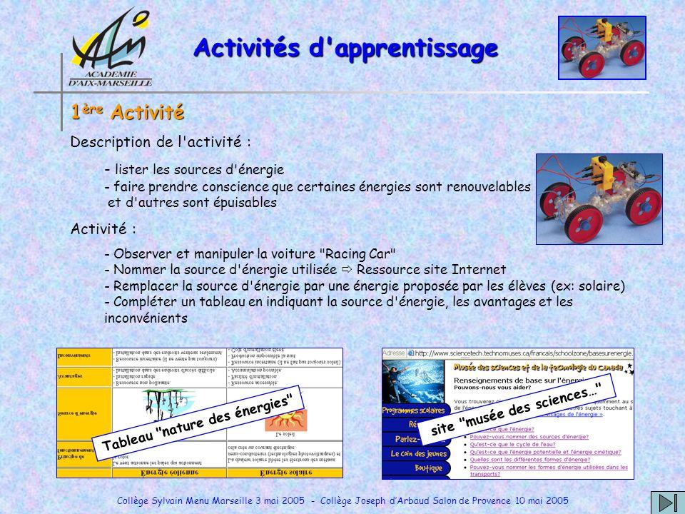 Activités d apprentissage