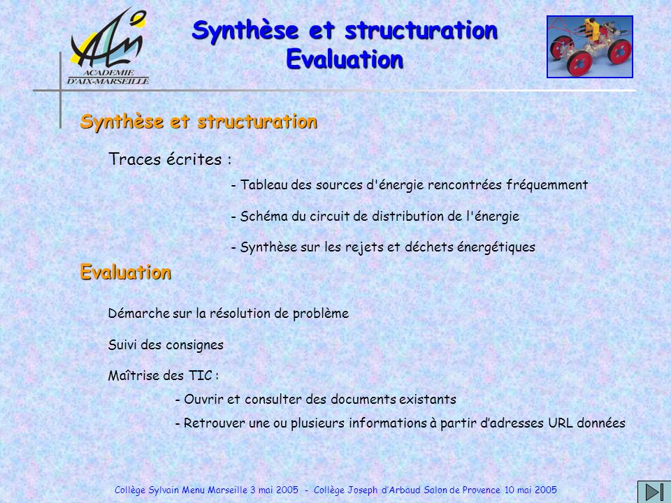 Synthèse et structuration Evaluation