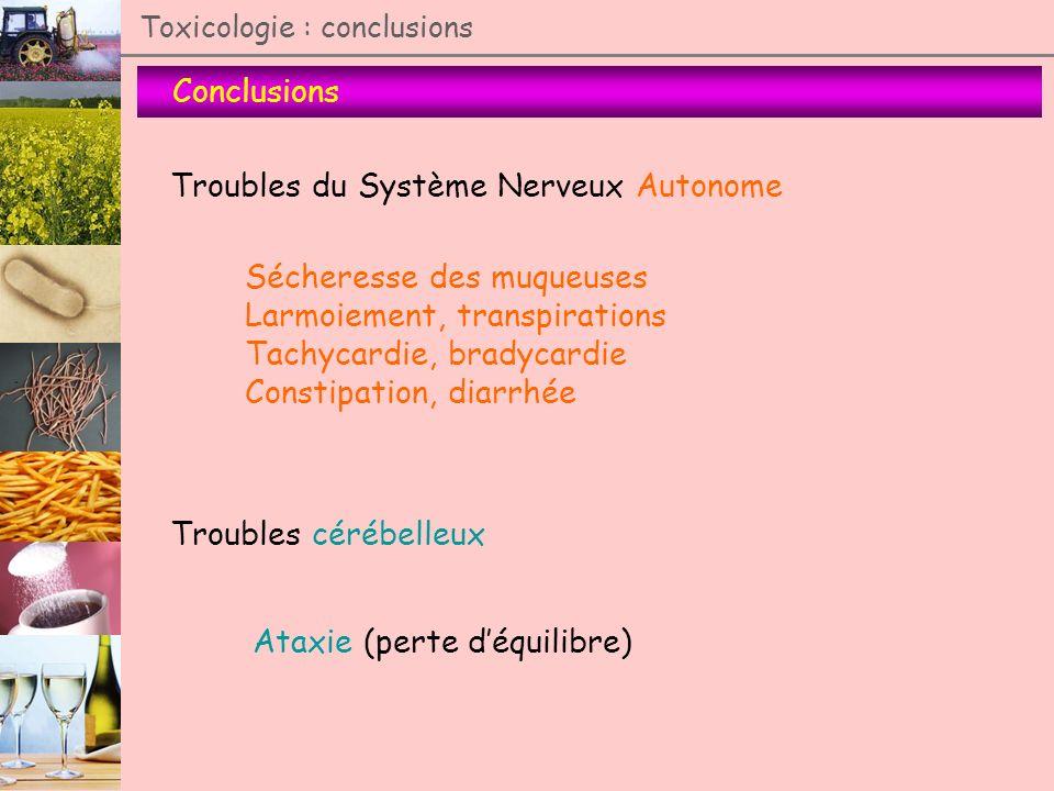 Troubles du Système Nerveux Autonome