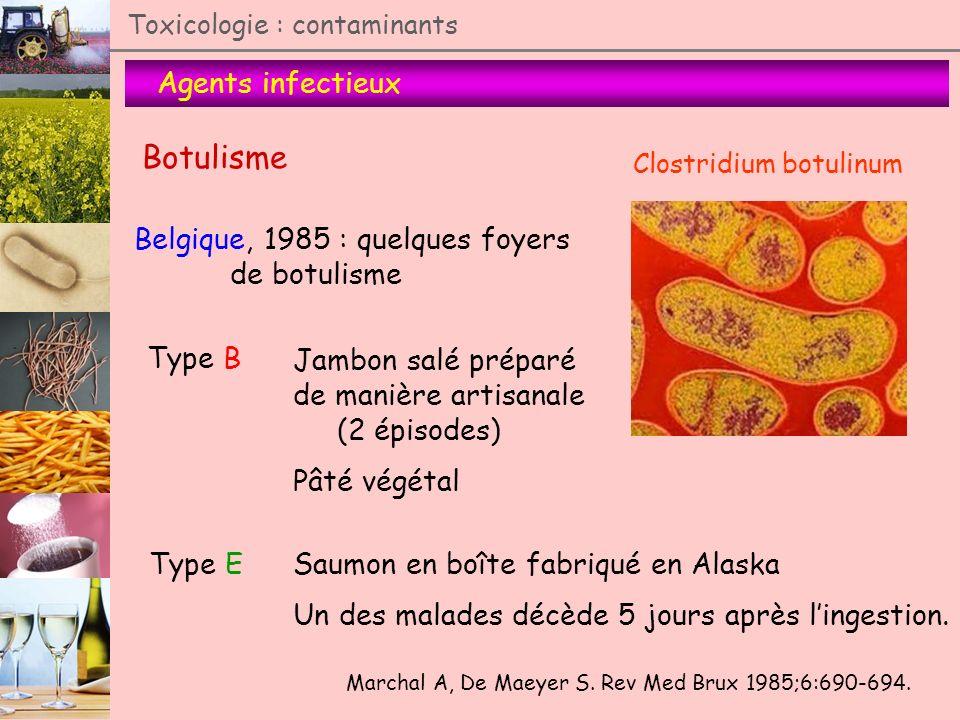 Botulisme Agents infectieux Belgique, 1985 : quelques foyers