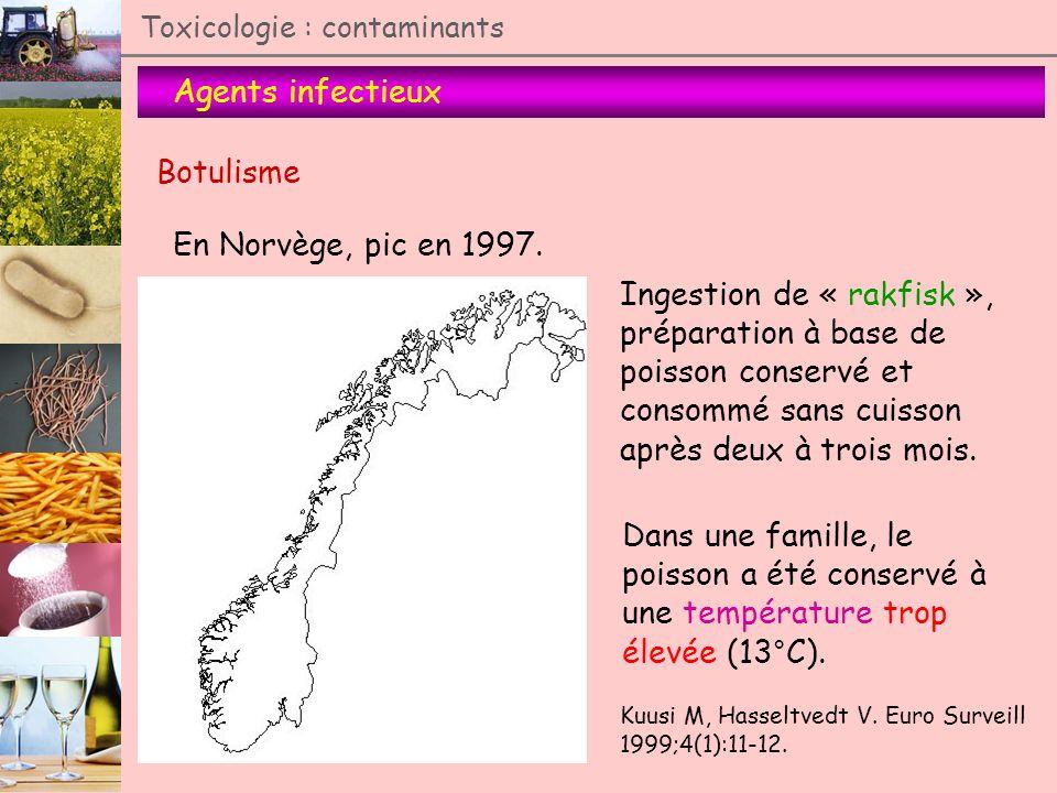 Ingestion de « rakfisk », préparation à base de poisson conservé et