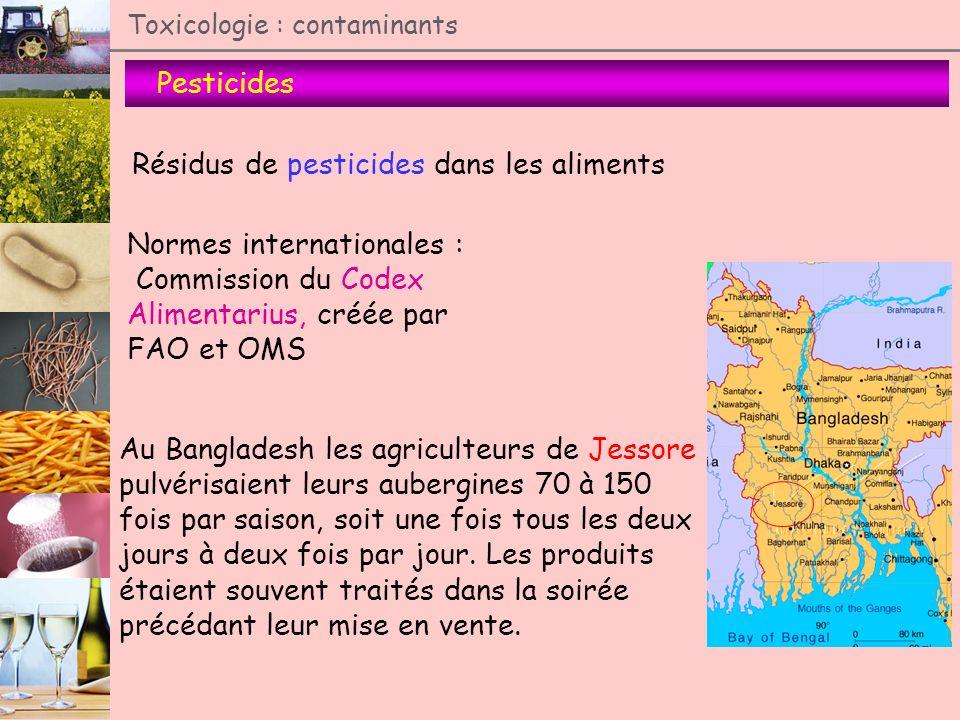 Résidus de pesticides dans les aliments