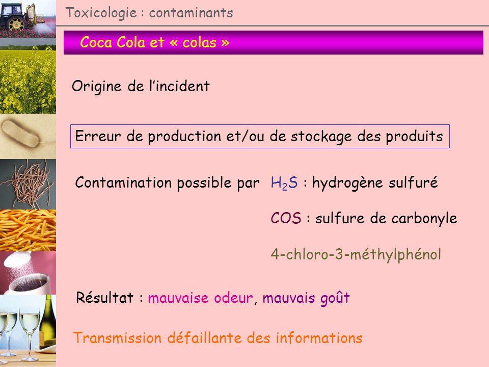 Erreur de production et/ou de stockage des produits
