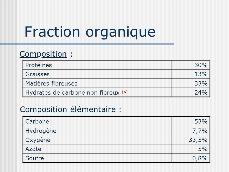 Fraction organique Composition : Composition élémentaire : Protéines