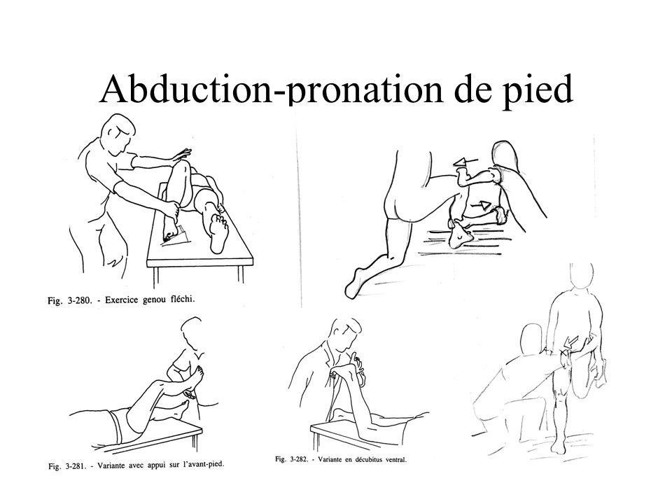 Abduction-pronation de pied