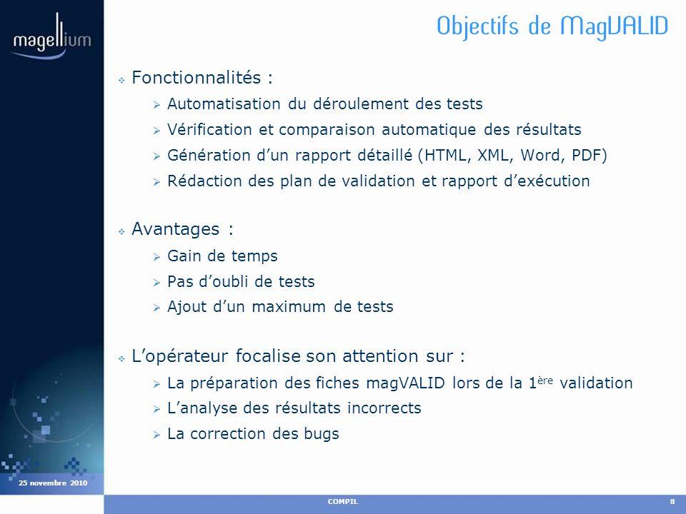 Objectifs de MagVALID Fonctionnalités : Avantages :