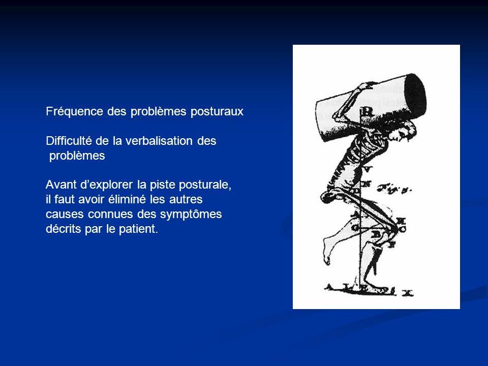 Fréquence des problèmes posturaux