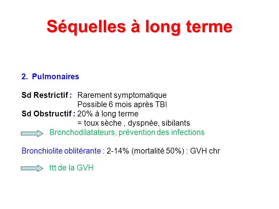 Séquelles à long terme Pulmonaires