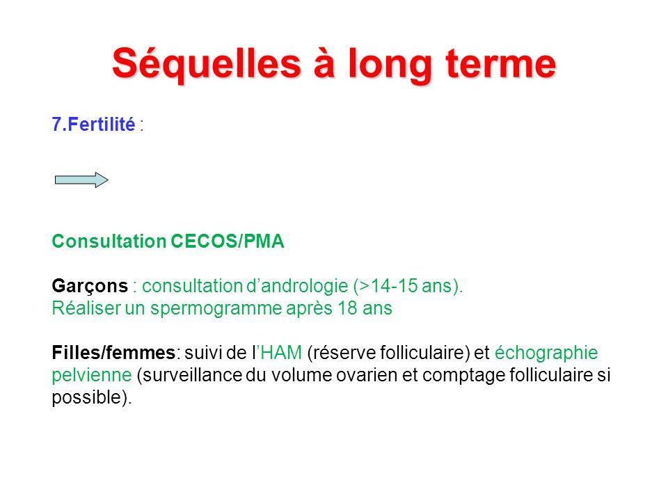 Séquelles à long terme 7.Fertilité : Consultation CECOS/PMA