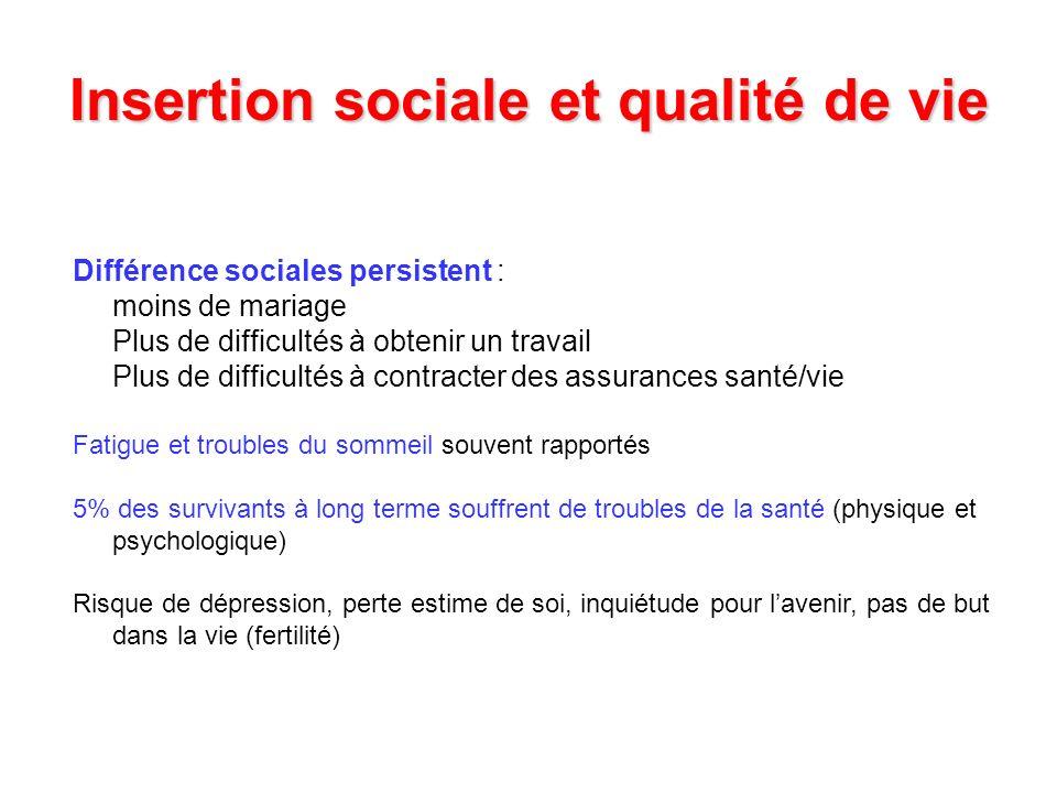 Insertion sociale et qualité de vie