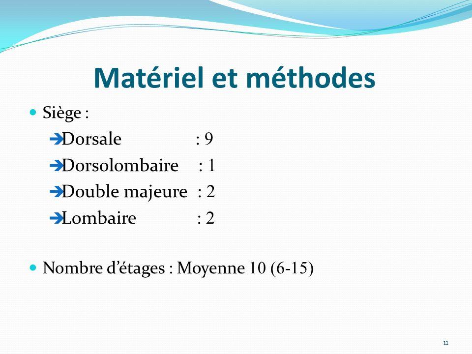 Matériel et méthodes Dorsale : 9 Dorsolombaire : 1 Double majeure : 2