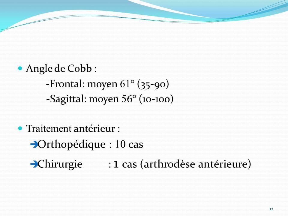 Chirurgie : 1 cas (arthrodèse antérieure)