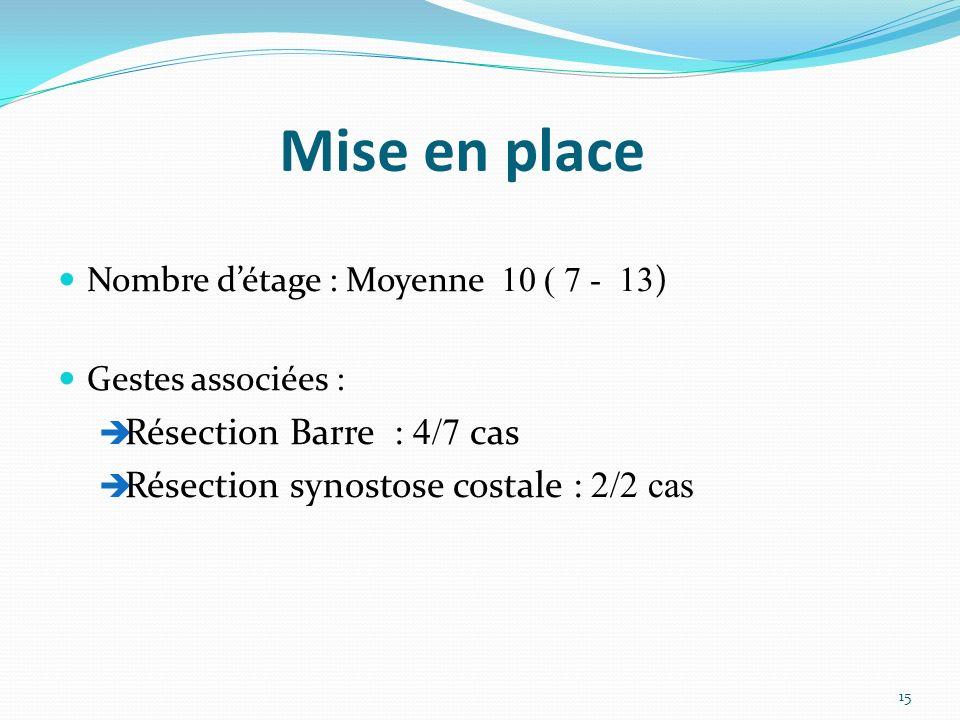 Mise en place Résection Barre : 4/7 cas
