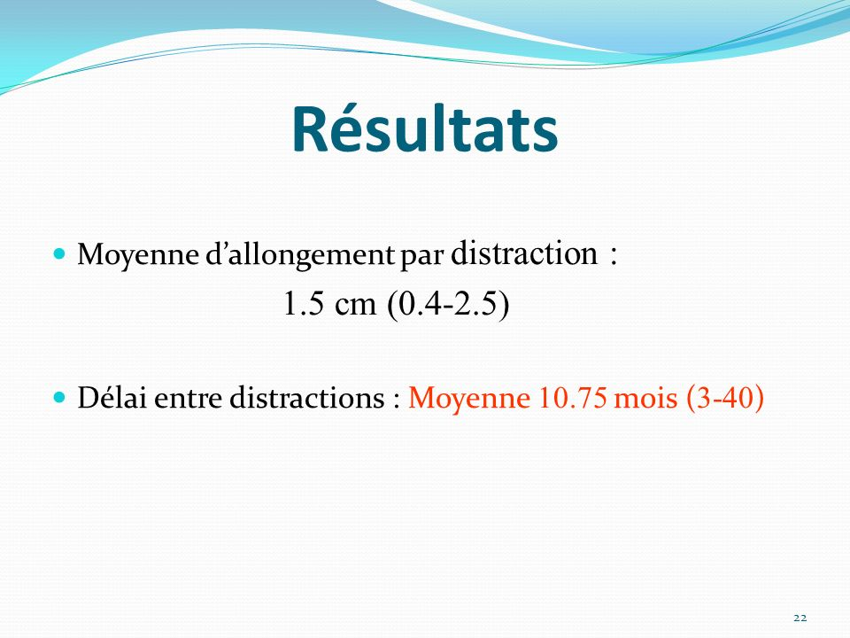Résultats 1.5 cm (0.4-2.5) Moyenne d'allongement par distraction :