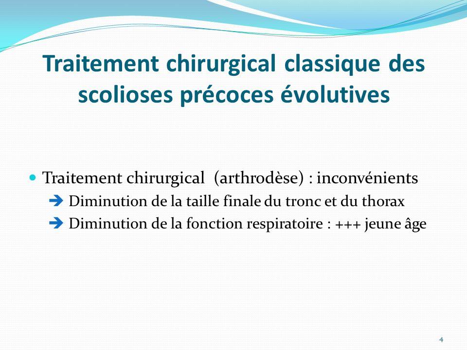 Traitement chirurgical classique des scolioses précoces évolutives