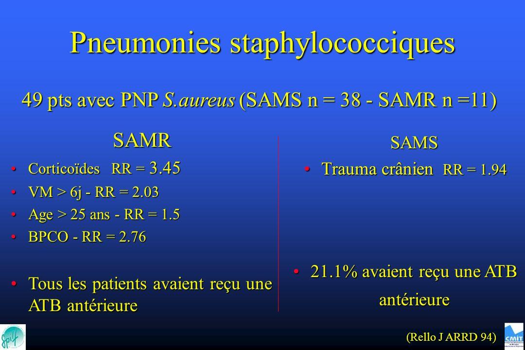 Pneumonies staphylococciques
