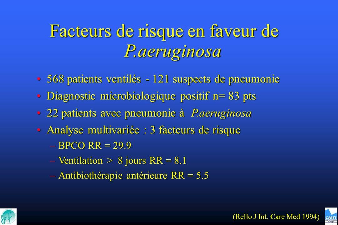 Facteurs de risque en faveur de P.aeruginosa