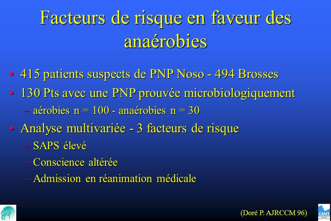 Facteurs de risque en faveur des anaérobies