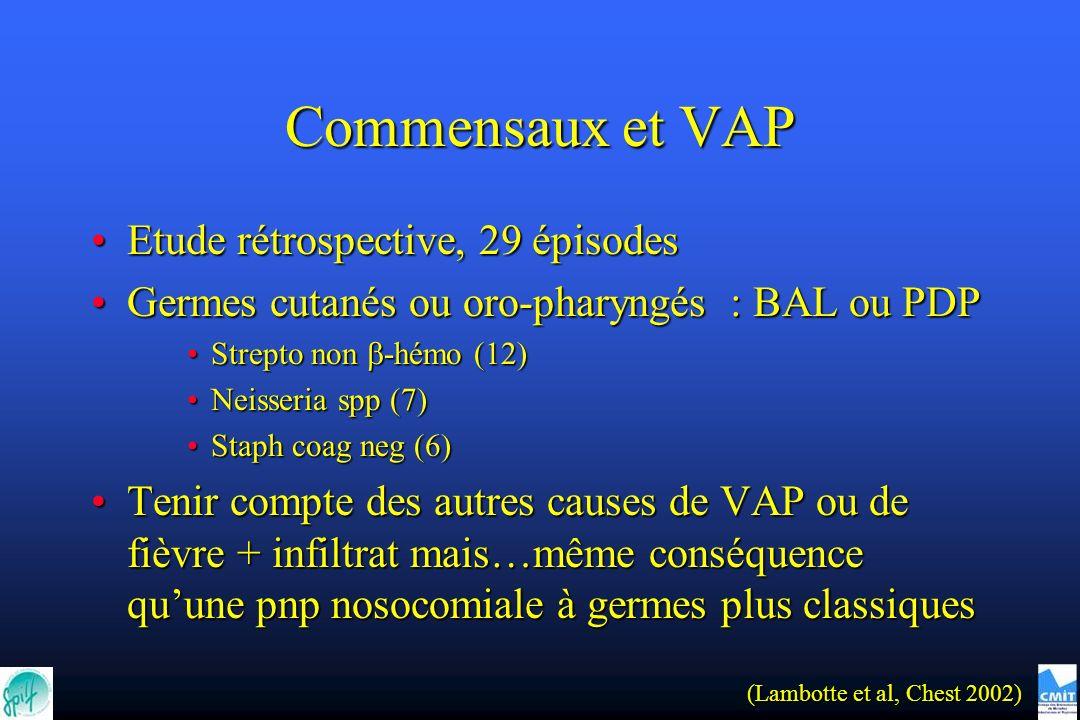 Commensaux et VAP Etude rétrospective, 29 épisodes