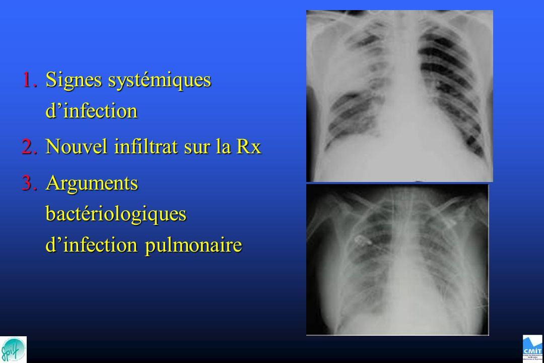 Signes systémiques d'infection Nouvel infiltrat sur la Rx