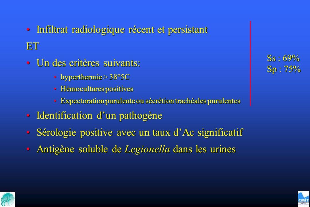 Infiltrat radiologique récent et persistant ET