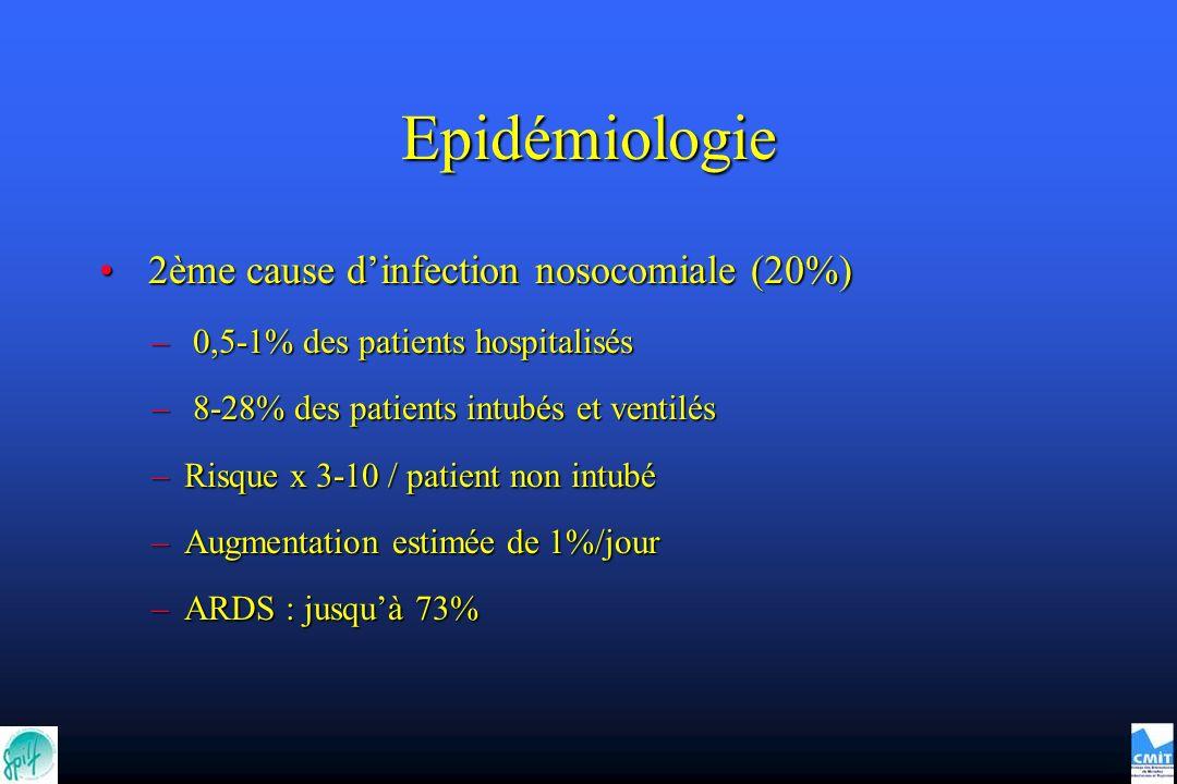 Epidémiologie 2ème cause d'infection nosocomiale (20%)