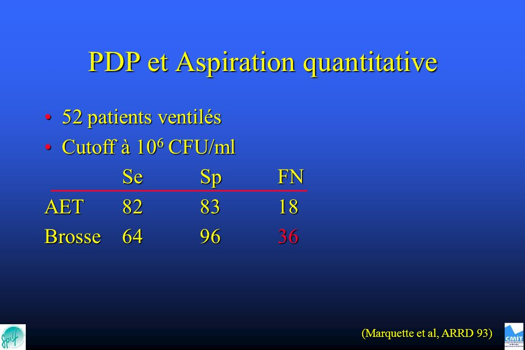 PDP et Aspiration quantitative