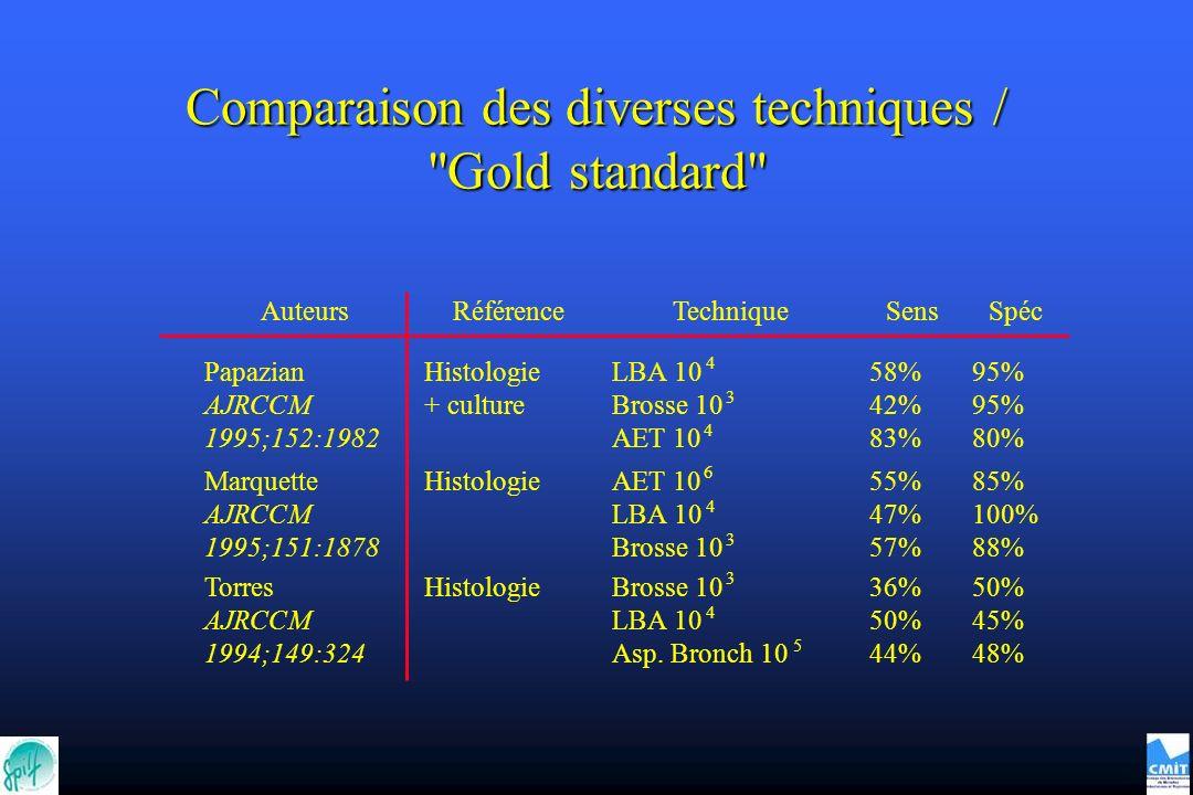 Comparaison des diverses techniques / Gold standard
