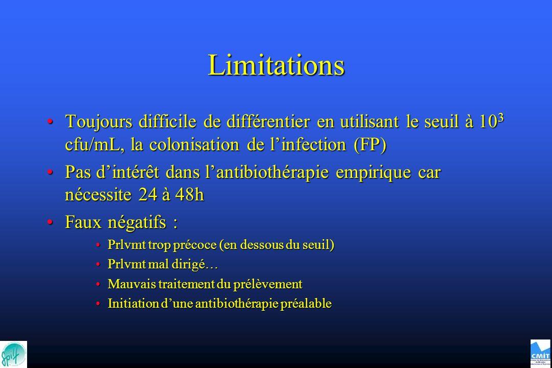 Limitations Toujours difficile de différentier en utilisant le seuil à 103 cfu/mL, la colonisation de l'infection (FP)