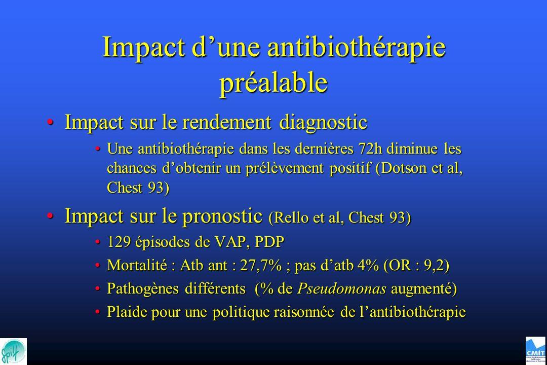 Impact d'une antibiothérapie préalable