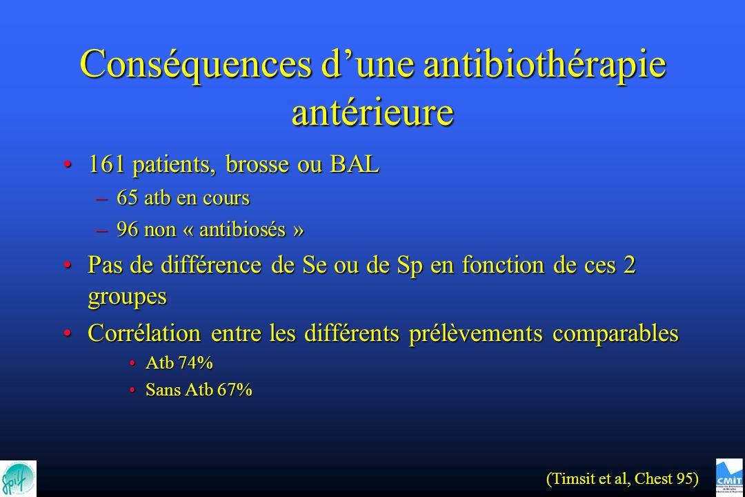 Conséquences d'une antibiothérapie antérieure