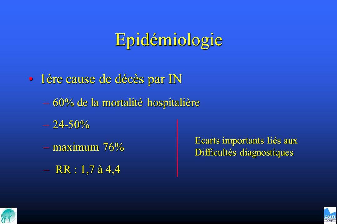 Epidémiologie 1ère cause de décès par IN