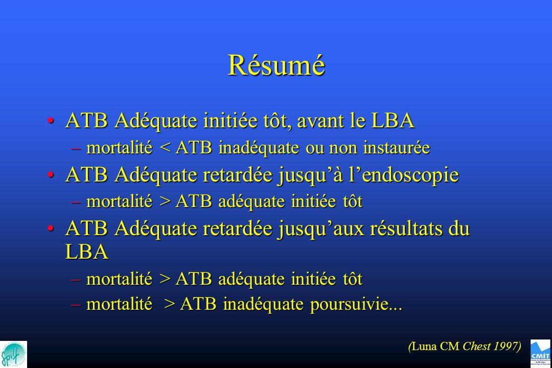 Résumé ATB Adéquate initiée tôt, avant le LBA