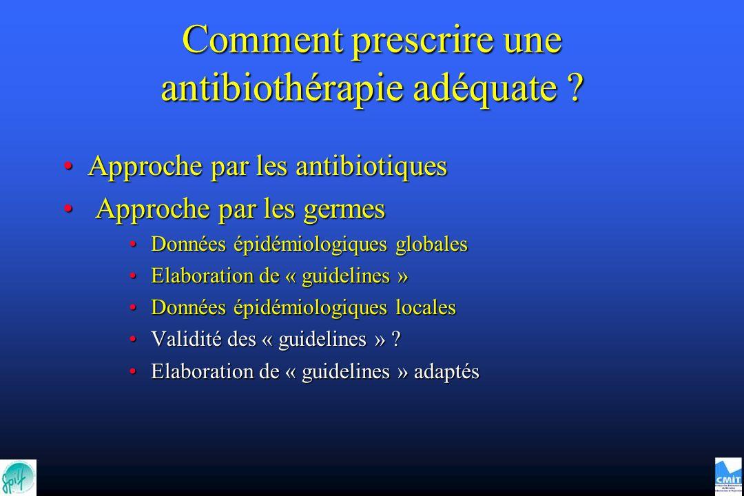 Comment prescrire une antibiothérapie adéquate