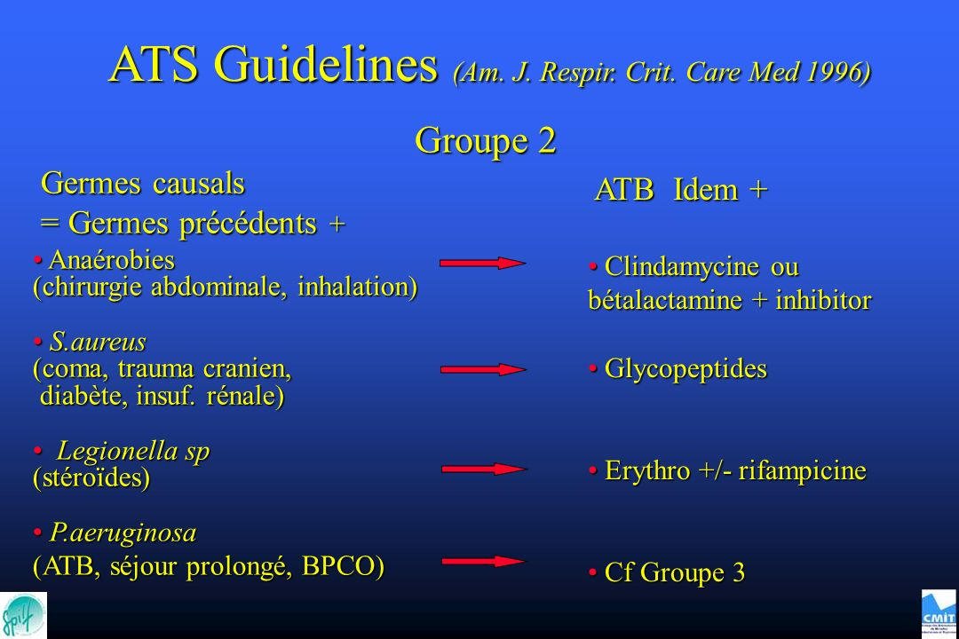 ATS Guidelines (Am. J. Respir. Crit. Care Med 1996)