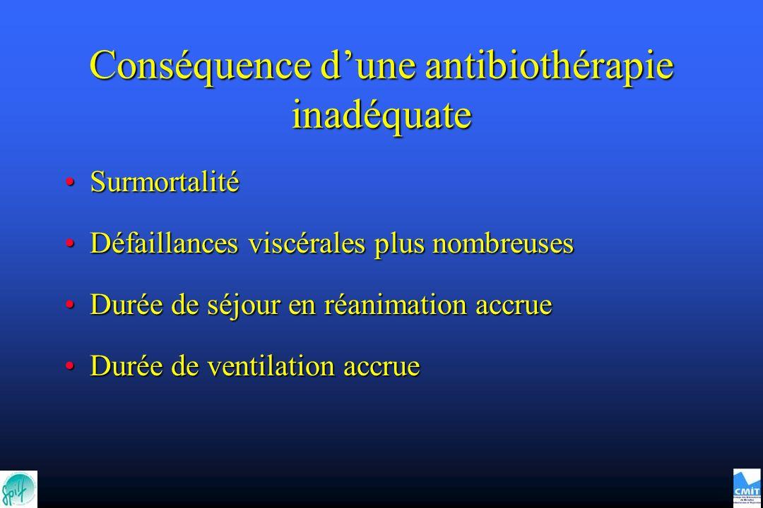 Conséquence d'une antibiothérapie inadéquate