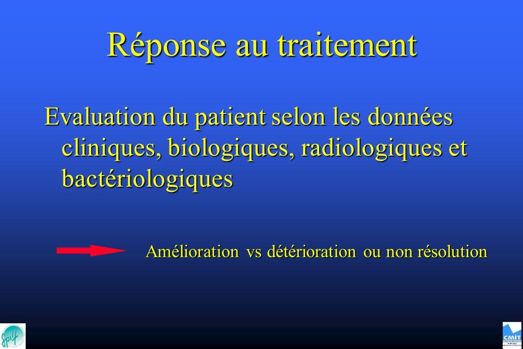 Réponse au traitement Evaluation du patient selon les données cliniques, biologiques, radiologiques et bactériologiques.