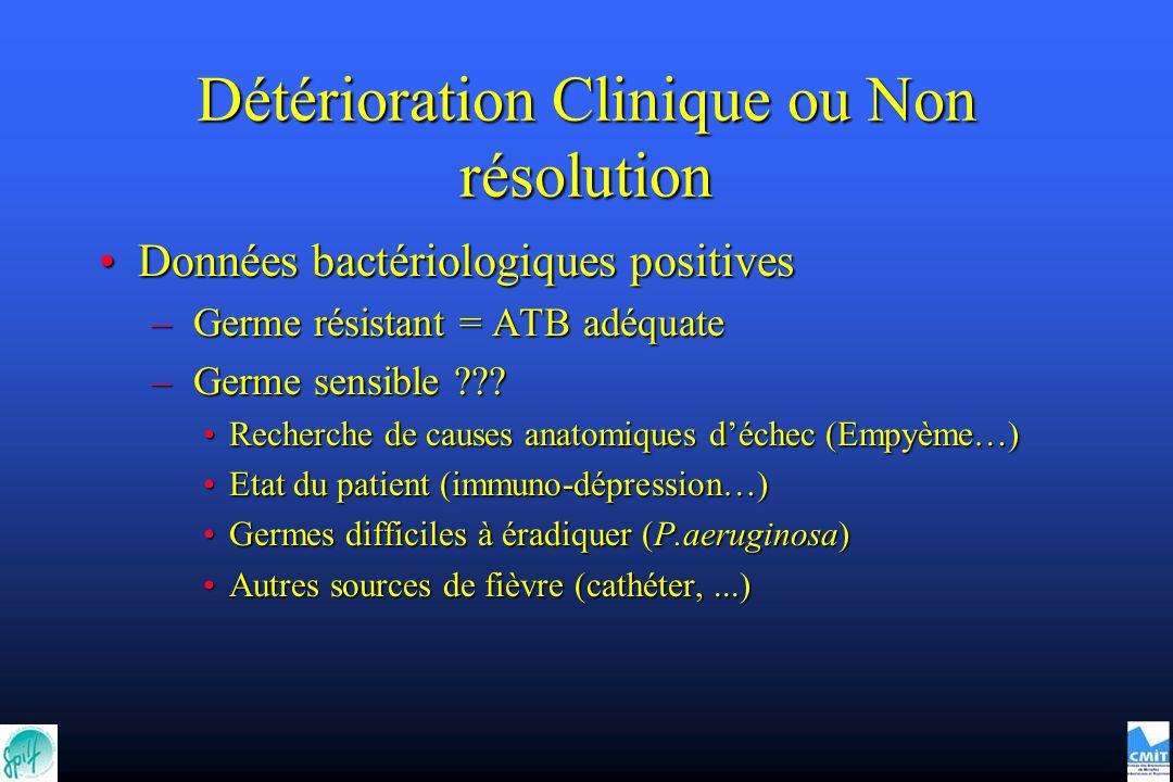 Détérioration Clinique ou Non résolution
